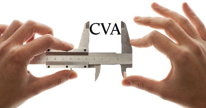 CVA-law-of-one-price.jpg